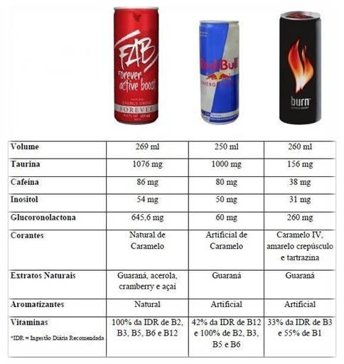 Boost bebida nutricional